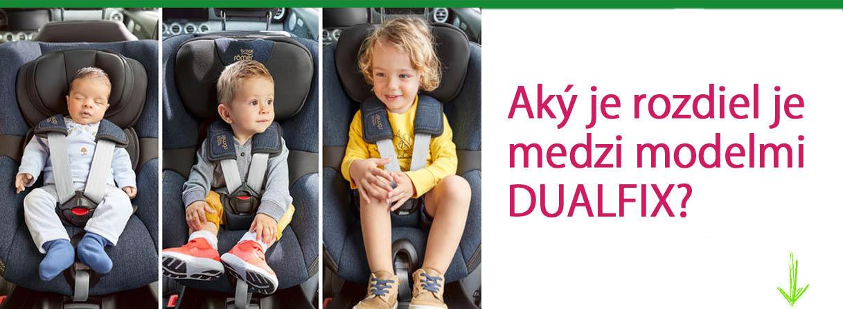aky je rozdiel medzi dualfix i size a dualfix M i size