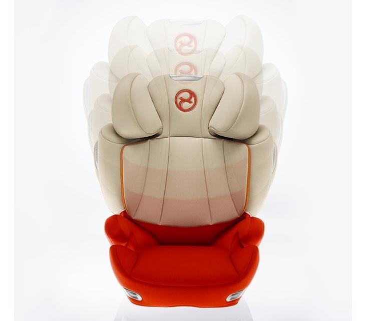 najbezpe nej ia autoseda ka 15 36 kg solution q2 fix cybex. Black Bedroom Furniture Sets. Home Design Ideas