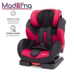 Autosedačka 9-36 kg Zopa Carrera 2016 Rubi Red