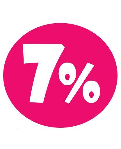 Akcia na značku romer/britax, Zľava navyše -7%